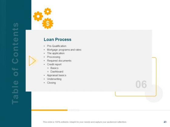 Consumer_Lending_Procedure_Ppt_PowerPoint_Presentation_Complete_Deck_With_Slides_Slide_23