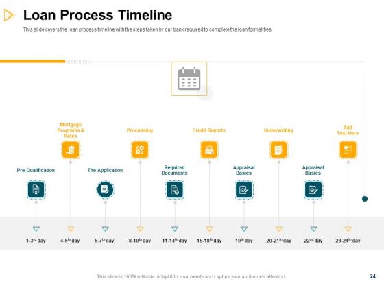 Consumer_Lending_Procedure_Ppt_PowerPoint_Presentation_Complete_Deck_With_Slides_Slide_24
