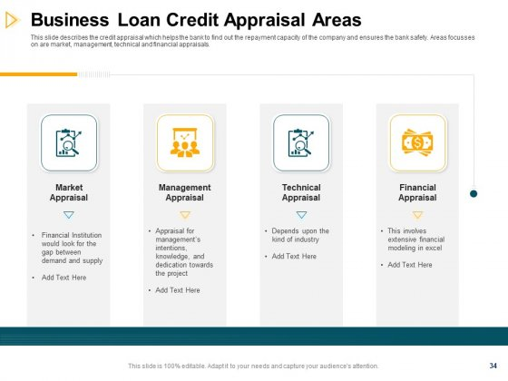 Consumer_Lending_Procedure_Ppt_PowerPoint_Presentation_Complete_Deck_With_Slides_Slide_34