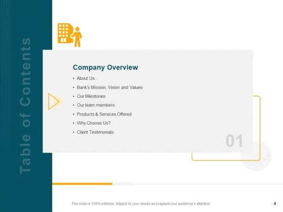 Consumer_Lending_Procedure_Ppt_PowerPoint_Presentation_Complete_Deck_With_Slides_Slide_4