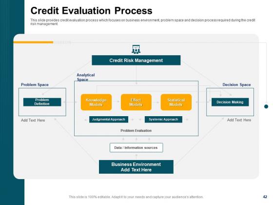 Consumer_Lending_Procedure_Ppt_PowerPoint_Presentation_Complete_Deck_With_Slides_Slide_42