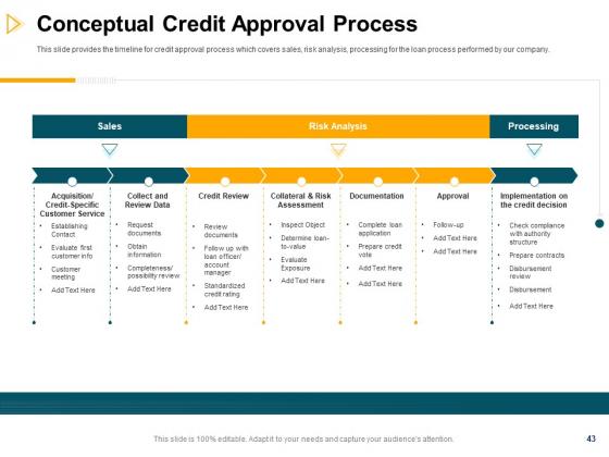 Consumer_Lending_Procedure_Ppt_PowerPoint_Presentation_Complete_Deck_With_Slides_Slide_43