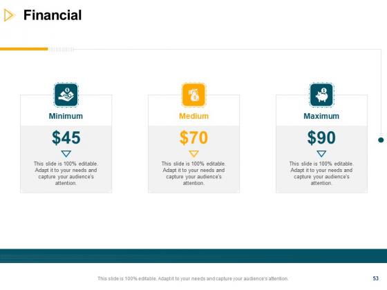 Consumer_Lending_Procedure_Ppt_PowerPoint_Presentation_Complete_Deck_With_Slides_Slide_53