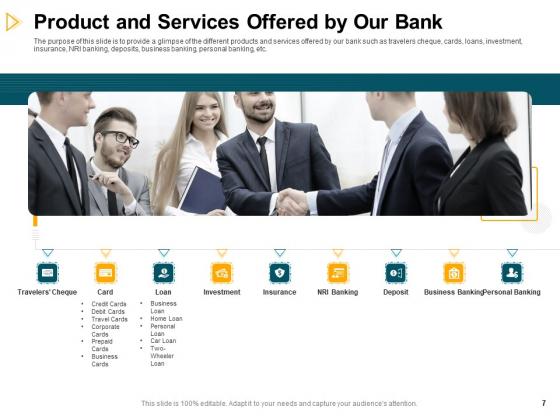 Consumer_Lending_Procedure_Ppt_PowerPoint_Presentation_Complete_Deck_With_Slides_Slide_7