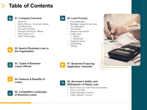 Consumer Lending Procedure Table Of Contents Ppt Gallery Samples PDF