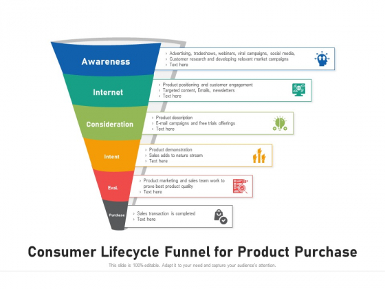Consumer Lifecycle Funnel For Product Purchase Ppt PowerPoint Presentation Outline Summary PDF
