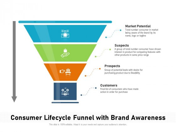 Consumer Lifecycle Funnel With Brand Awareness Ppt PowerPoint Presentation Layouts Show PDF