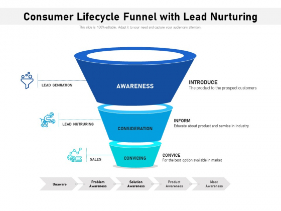 Consumer Lifecycle Funnel With Lead Nurturing Ppt PowerPoint Presentation File Visuals PDF