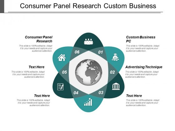 Consumer Panel Research Custom Business Pc Advertising Technique Ppt PowerPoint Presentation Professional Graphics Template