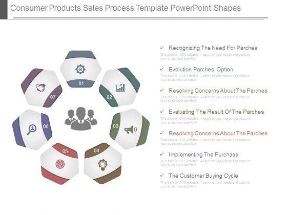 Consumer Products Sales Process Template Powerpoint Shapes