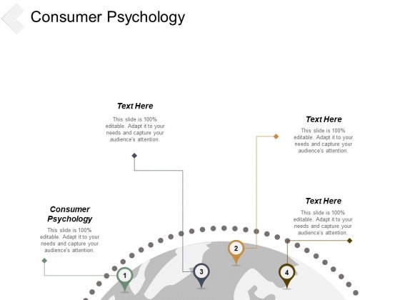 Consumer Psychology Ppt PowerPoint Presentation Model Graphics Example Cpb