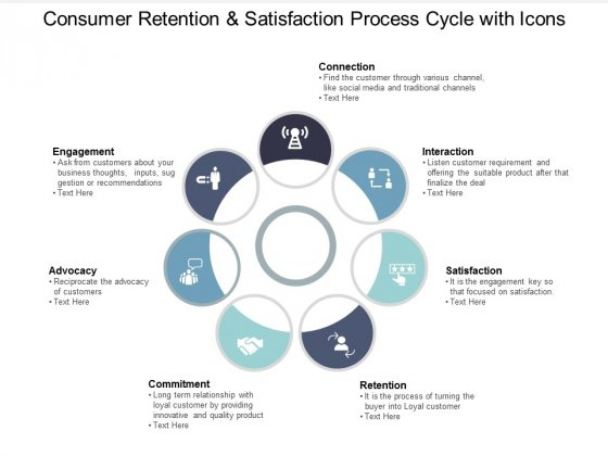 Consumer Retention And Satisfaction Process Cycle With Icons Ppt PowerPoint Presentation Model Files