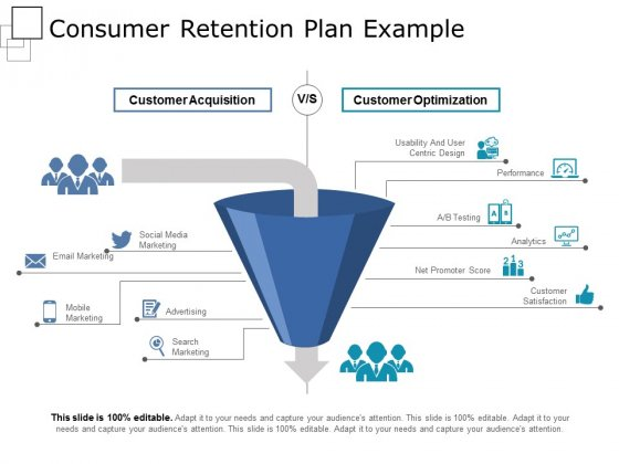 Consumer Retention Plan Example Ppt PowerPoint Presentation File Example Topics
