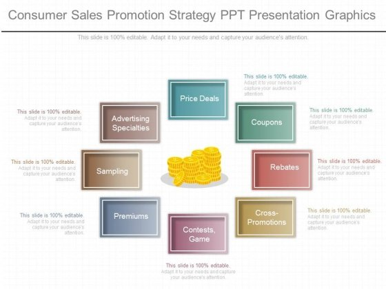 Consumer Sales Promotion Strategy Ppt Presentation Graphics