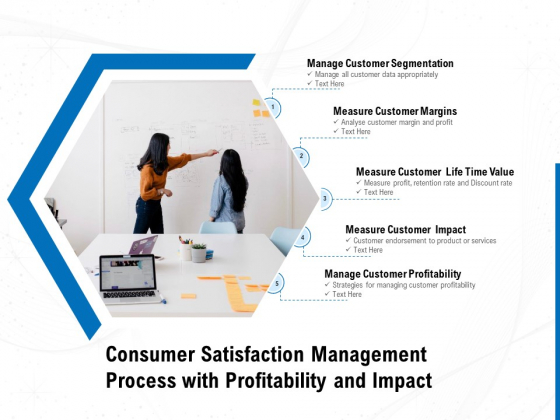 Consumer Satisfaction Management Process With Profitability And Impact Ppt PowerPoint Presentation Layouts Graphics Template