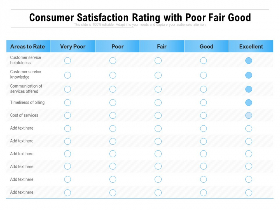 Consumer Satisfaction Rating With Poor Fair Good Ppt PowerPoint Presentation File Format Ideas PDF
