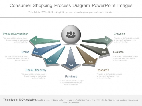 Consumer Shopping Process Diagram Powerpoint Images