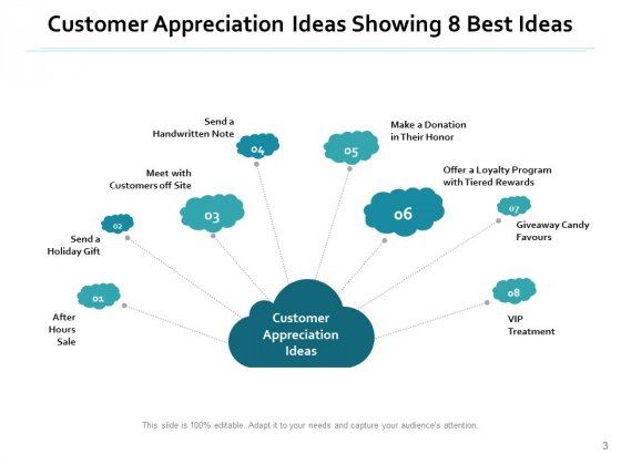 Consumer_Software_Strategy_Social_Media_Ppt_PowerPoint_Presentation_Complete_Deck_Slide_3