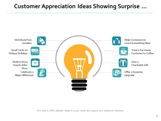 Consumer_Software_Strategy_Social_Media_Ppt_PowerPoint_Presentation_Complete_Deck_Slide_4
