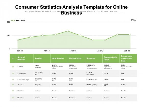 Consumer Statistics Analysis Template For Online Business Ppt PowerPoint Presentation File Visuals PDF
