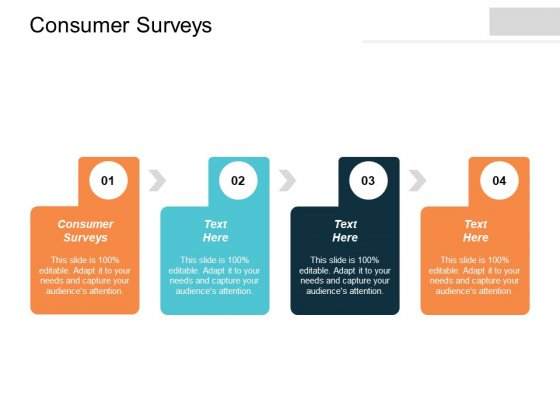 Consumer Surveys Ppt PowerPoint Presentation Gallery Display Cpb