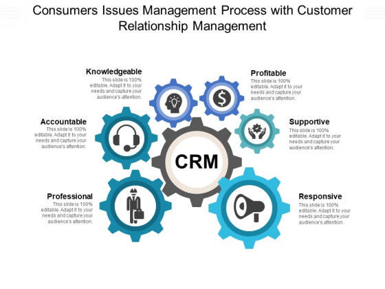 Consumers Issues Management Process With Customer Relationship Management Ppt PowerPoint Presentation Infographic Template Graphics Example PDF
