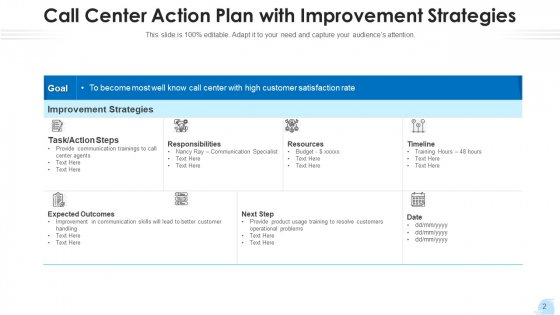 Contact_Center_Strategy_Plan_Implement_Ppt_PowerPoint_Presentation_Complete_Deck_With_Slides_Slide_2