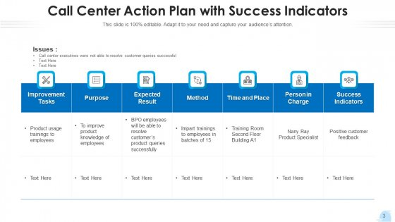 Contact_Center_Strategy_Plan_Implement_Ppt_PowerPoint_Presentation_Complete_Deck_With_Slides_Slide_3