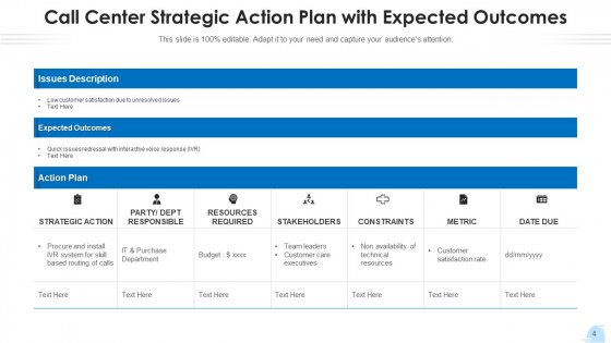 Contact_Center_Strategy_Plan_Implement_Ppt_PowerPoint_Presentation_Complete_Deck_With_Slides_Slide_4
