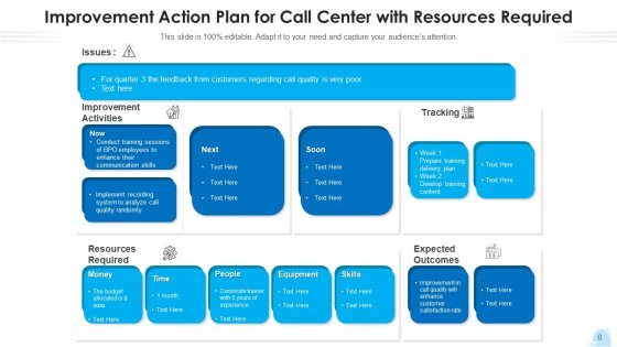 Contact_Center_Strategy_Plan_Implement_Ppt_PowerPoint_Presentation_Complete_Deck_With_Slides_Slide_6