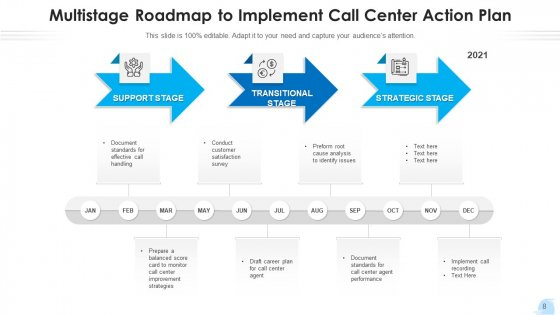 Contact_Center_Strategy_Plan_Implement_Ppt_PowerPoint_Presentation_Complete_Deck_With_Slides_Slide_8
