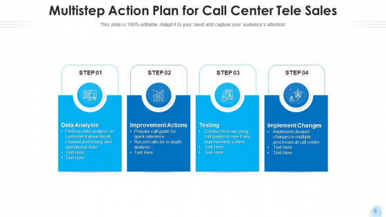 Contact_Center_Strategy_Plan_Implement_Ppt_PowerPoint_Presentation_Complete_Deck_With_Slides_Slide_9