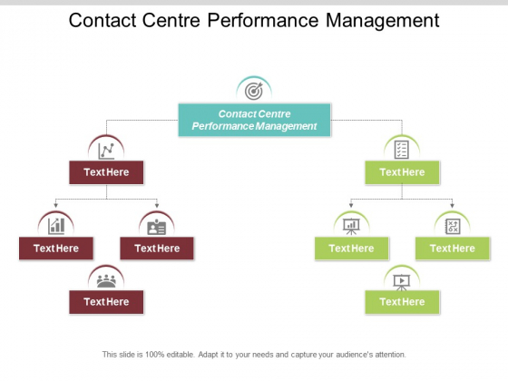 Contact Centre Performance Management Ppt PowerPoint Presentation Gallery Tips Cpb
