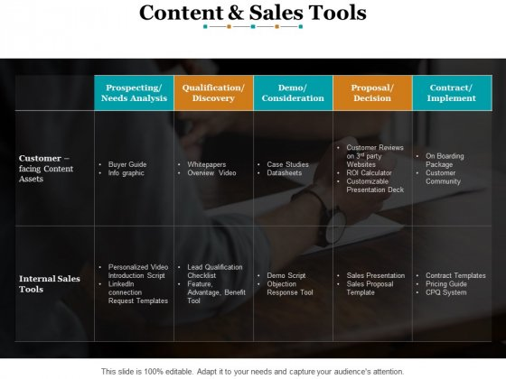Content And Sales Tools Ppt PowerPoint Presentation Visual Aids Icon