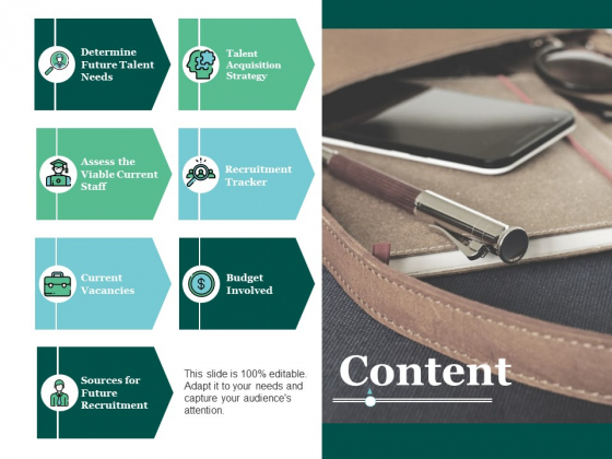 Content Budget Involved Ppt PowerPoint Presentation Ideas