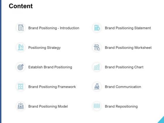 Content Communication Ppt PowerPoint Presentation Slides Grid