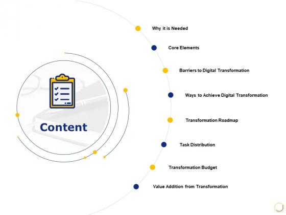 Content Core Elements Ppt PowerPoint Presentation Styles Graphics Tutorials