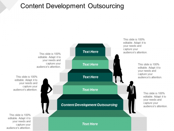 Content Development Outsourcing Ppt PowerPoint Presentation Gallery Visual Aids Cpb