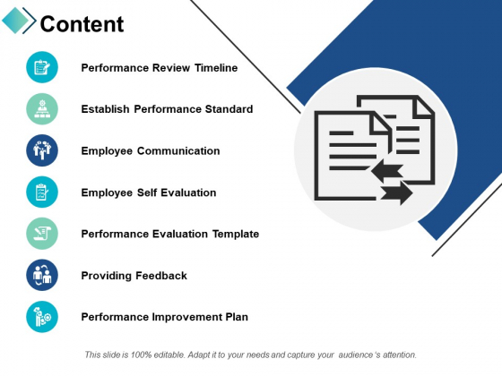 Content Employee Communication Ppt PowerPoint Presentation Ideas Graphics