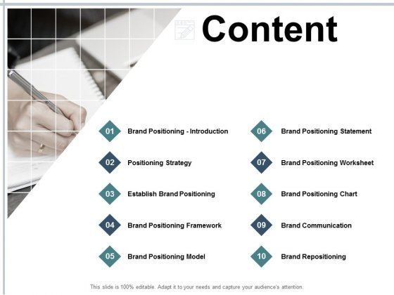 Content Management Ppt PowerPoint Presentation Ideas Rules
