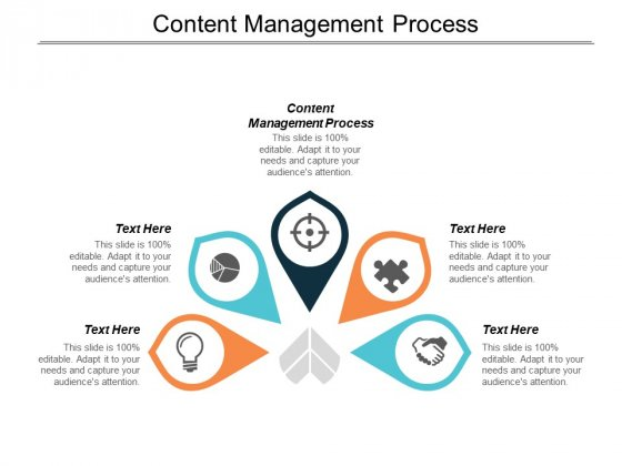 Content Management Process Ppt PowerPoint Presentation Gallery Clipart Images Cpb