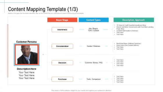 Content Mapping Template Stage Initiatives And Process Of Content Marketing For Acquiring New Users Mockup PDF