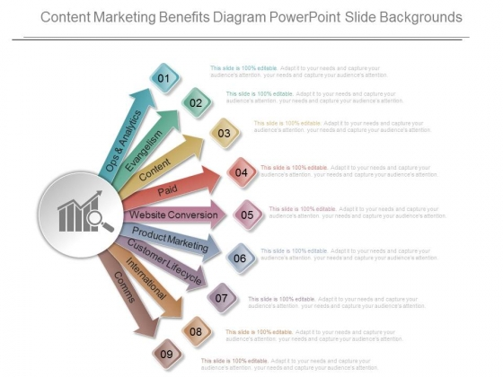 Content Marketing Benefits Diagram Powerpoint Slide Backgrounds
