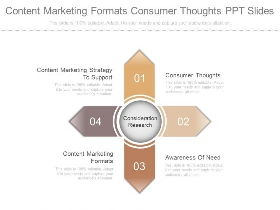 Content Marketing Formats Consumer Thoughts Ppt Slides