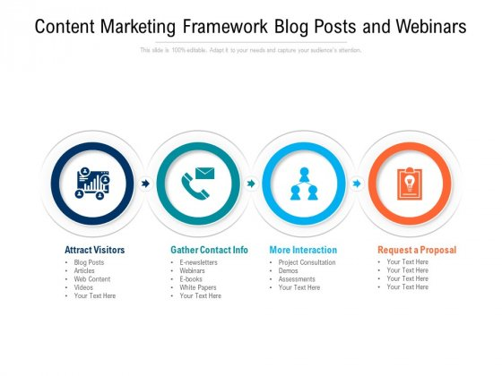 Content Marketing Framework Blog Posts And Webinars Ppt PowerPoint Presentation Gallery Graphics Template PDF
