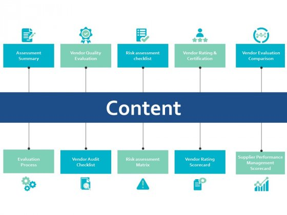 Content Marketing Management Ppt PowerPoint Presentation File Tips
