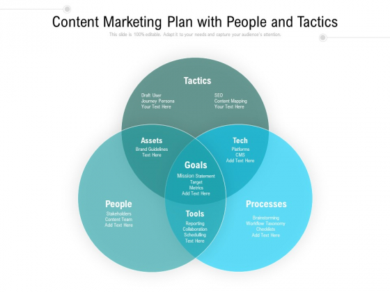 Content Marketing Plan With People And Tactics Ppt PowerPoint Presentation File Background Image PDF