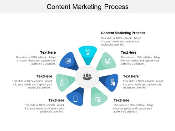 Content Marketing Process Ppt PowerPoint Presentation Professional Smartart Cpb