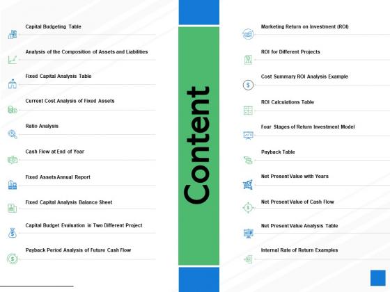 Content Marketing Return Ppt PowerPoint Presentation Infographic Template Deck