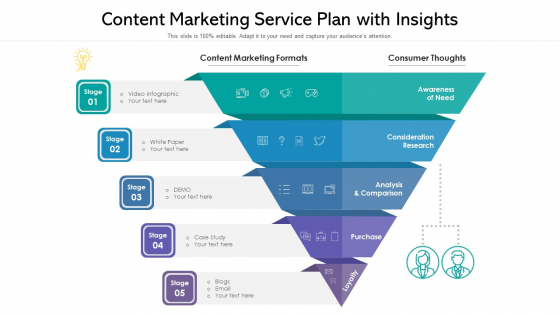 Content Marketing Service Plan With Insights Ppt Gallery Pictures PDF
